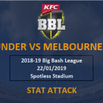 Sydney Thunder vs Melbourne Renegades