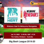 Brisbane Heat vs Melbourne Renegades BBL Prediction