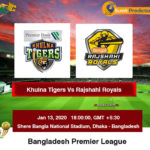 Khulna Tigers vs Rajshahi Royals Prediction